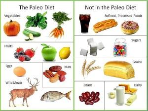 paleo_diet_2